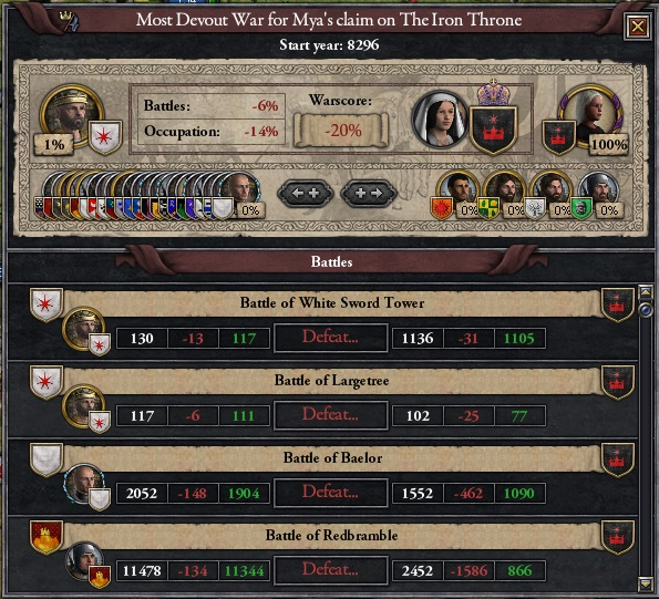 ck2 agot how to become lord paramount